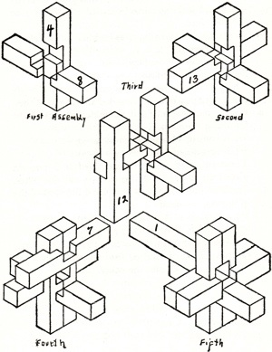 3x3x3 Cube Puzzle Solution