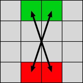 Rubik 4x4x4
